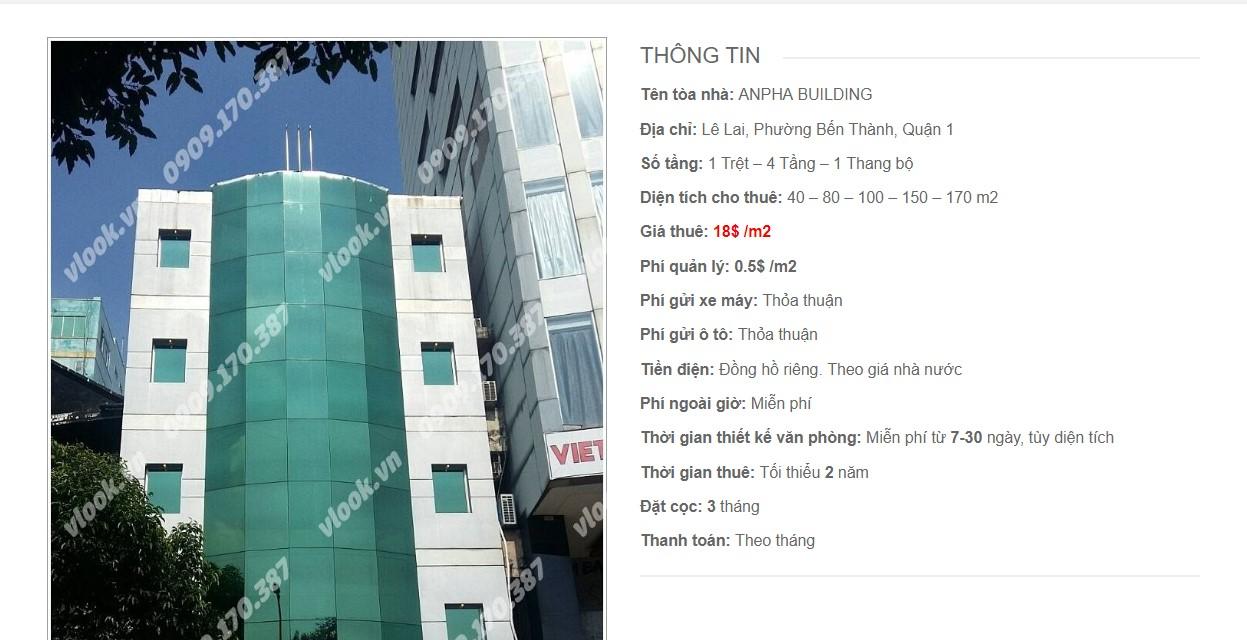 Danh sách các công ty đang thuê văn phòng tại Anpha Building, Lê Lai Quận 1 vlook.vn