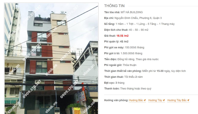 Danh sách công ty thuê văn phòng tại Mỹ Hà Building, Nguyễn Đình Chiểu, Quận 3 - vlook.vn