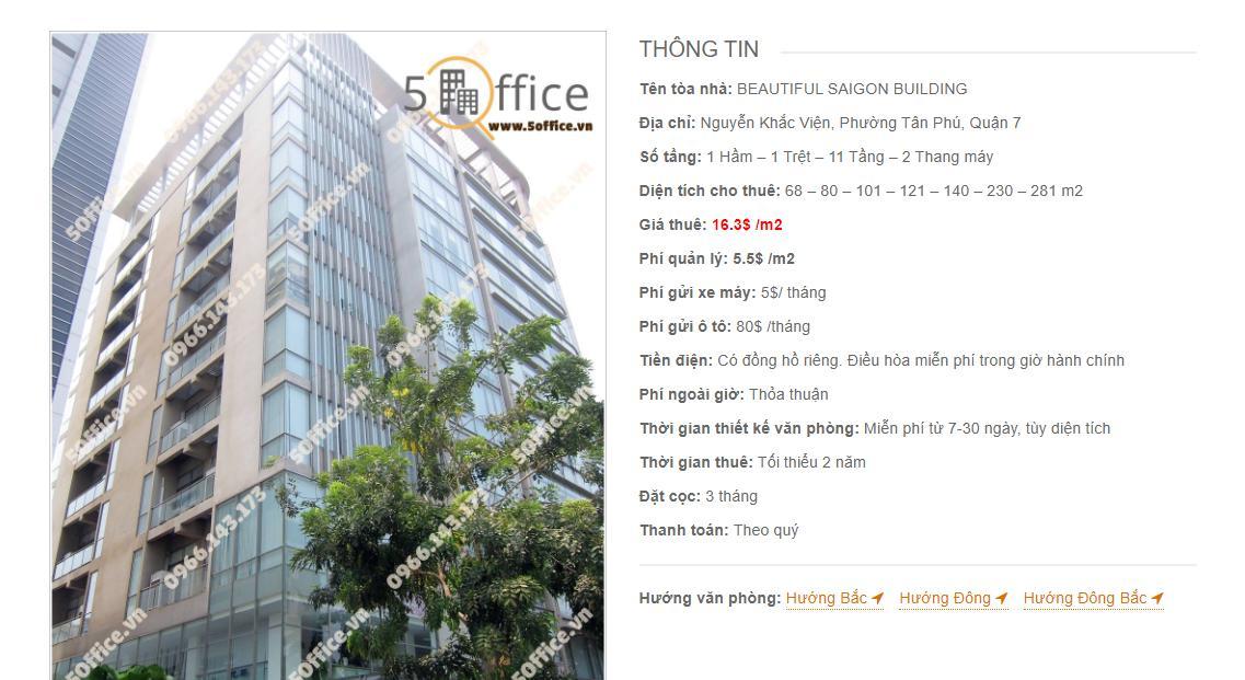 Danh sách công ty tại tòa nhà Beautiful Saigon Building Nguyễn Khắc Viện, Quận 7 - vlook.vn