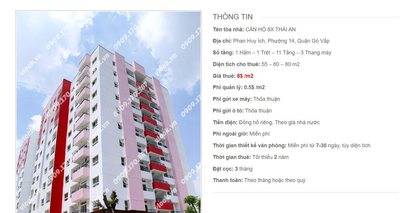 Danh sách công ty thuê văn phòng tại Căn hộ 8x Thái An, Quận Gò Vấp - vlook.vn