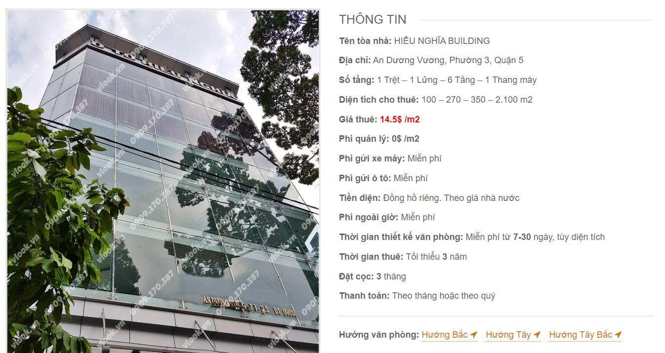 Danh sách công ty tại tòa nhà Hiếu Nghĩa Building, Quận 5 - vlook.vn