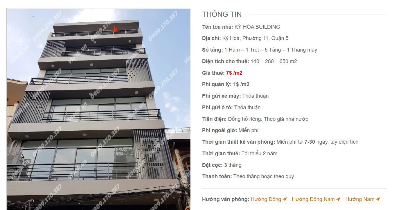 Danh sách công ty tại tòa nhà Ký Hòa Building, Quận 5 - vlook.vn