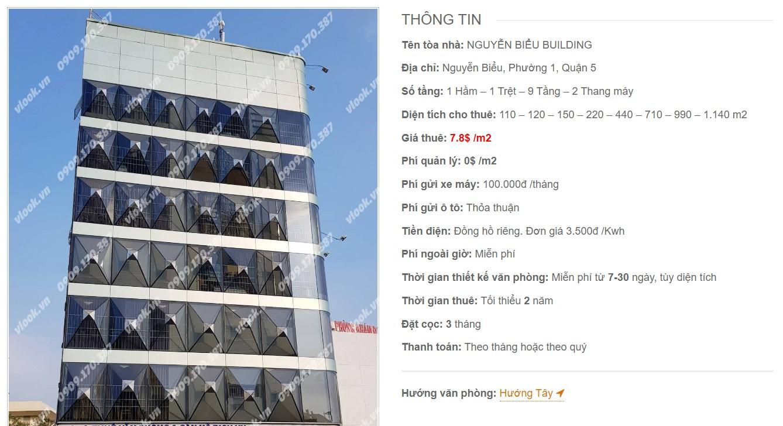 Danh sách công ty thuê văn phòng tại Nguyễn Biểu Building, Quận 5 - vlook.vn