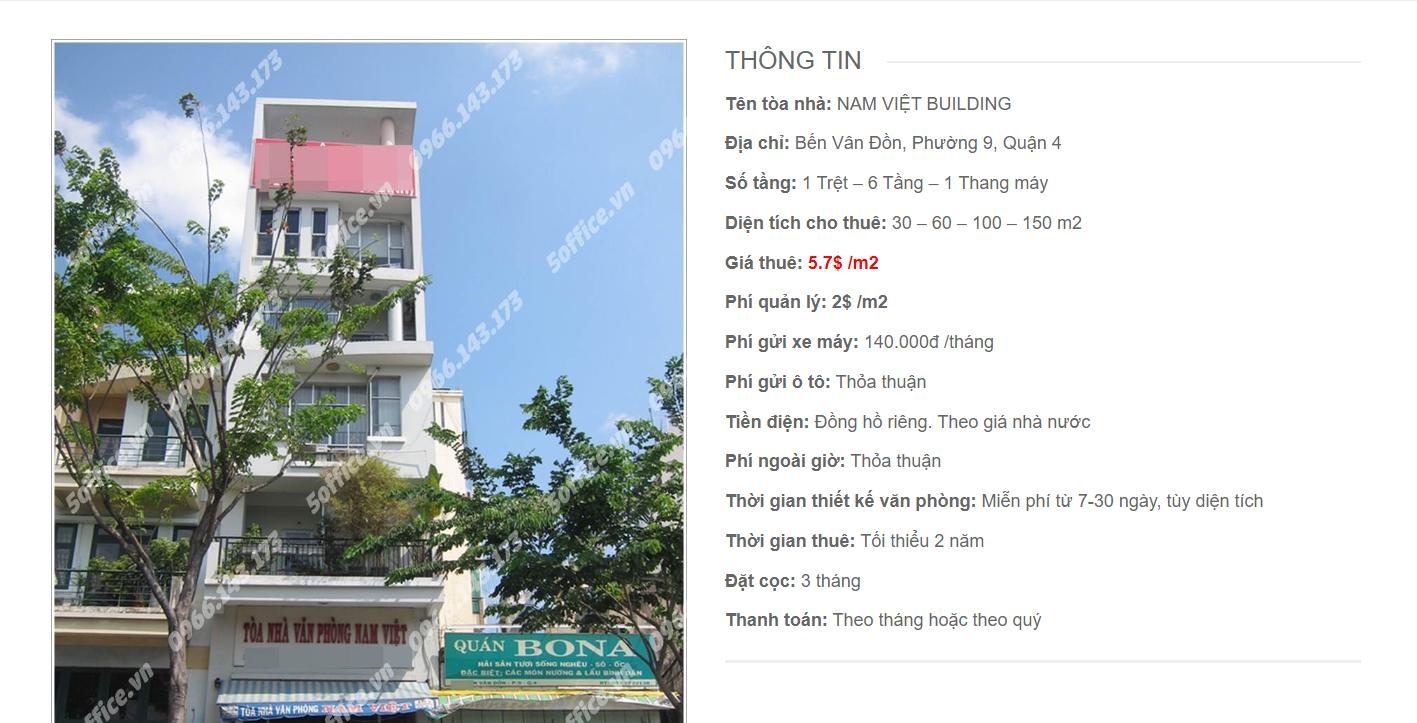 Danh sách công ty tại tòa nhà Nam Việt Building, Bến Vân Đồn¸, Quận 4