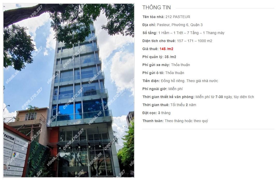 Danh sách công ty tại tòa nhà 212 Pasteur, Quận 3