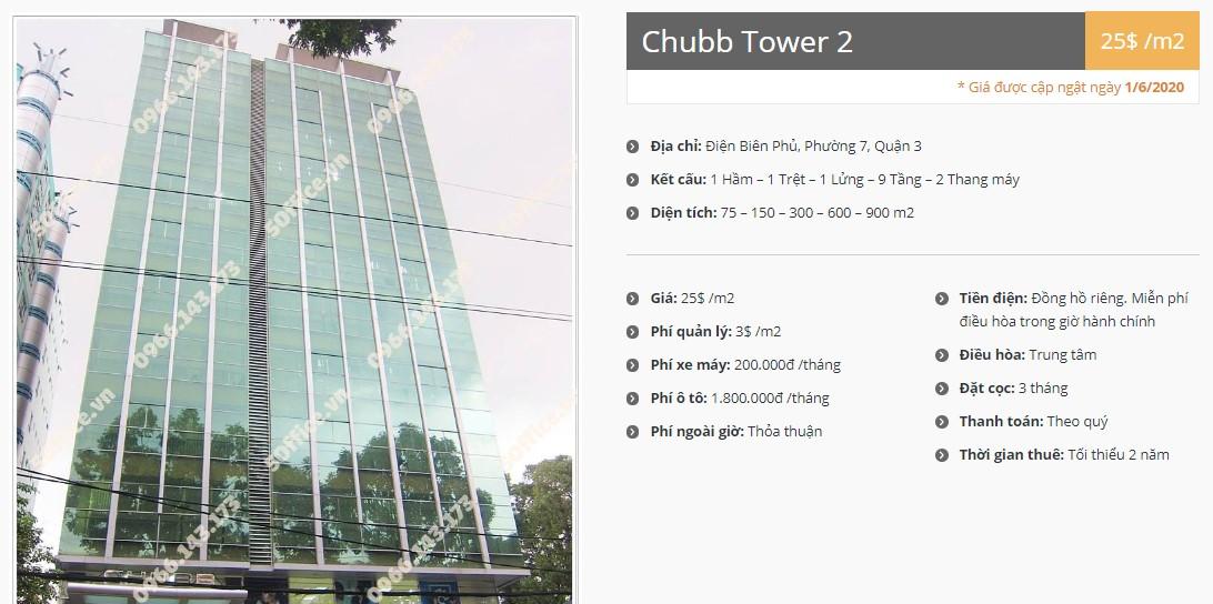 Danh sách công ty tại tòa nhà Chubb Tower 2, Quận 3