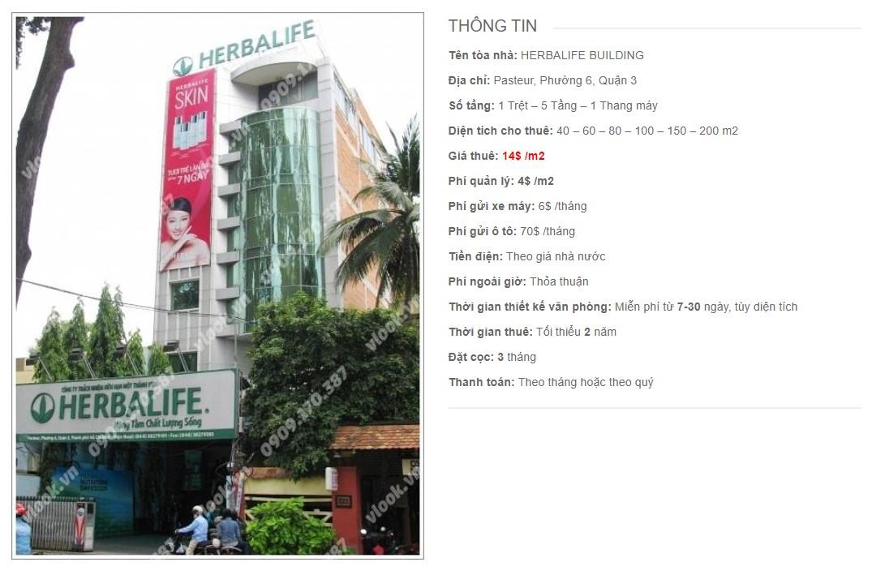 Danh sách công ty tại tòa nhà Herbalife Building, Quận 3