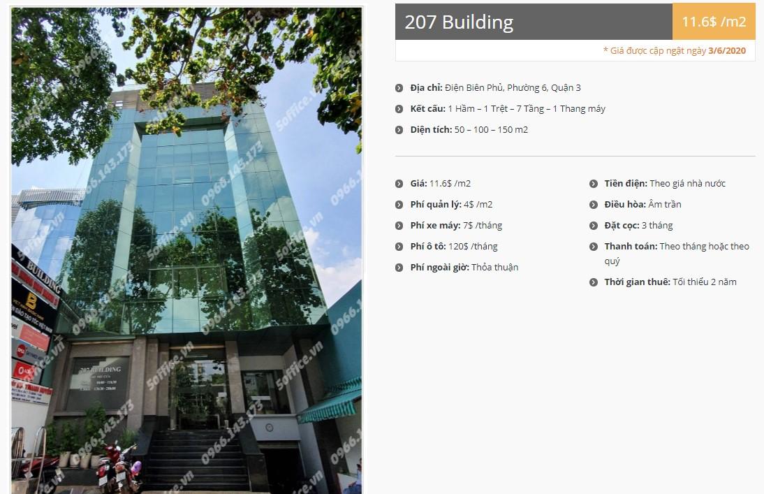 Danh sách công ty tại tòa nhà Nha Khoa Building, Quận 3
