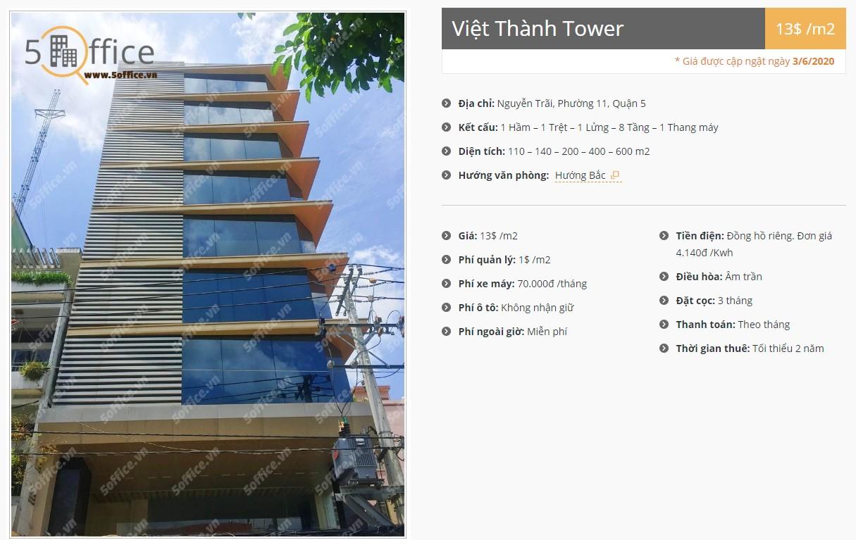 Danh sách công ty tại tòa nhà Việt Thành Tower, Quận 5