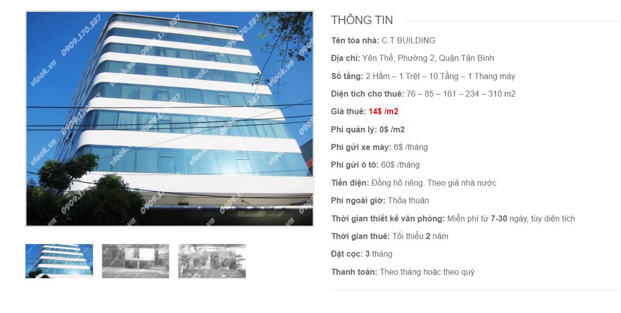 Danh sách công ty tại tòa nhà C.T Building, Yên Thế, Quận Tân Bình