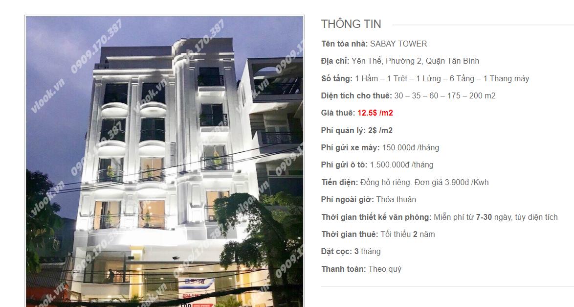Danh sách công ty tại tòa nhà Sabay Tower, Yên Thế, Quận Tân Bình