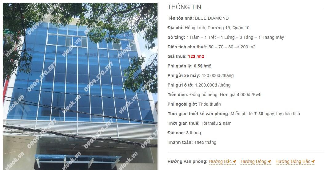 Danh sách công ty thuê văn phòng tại Blue Diamond, Quận 10