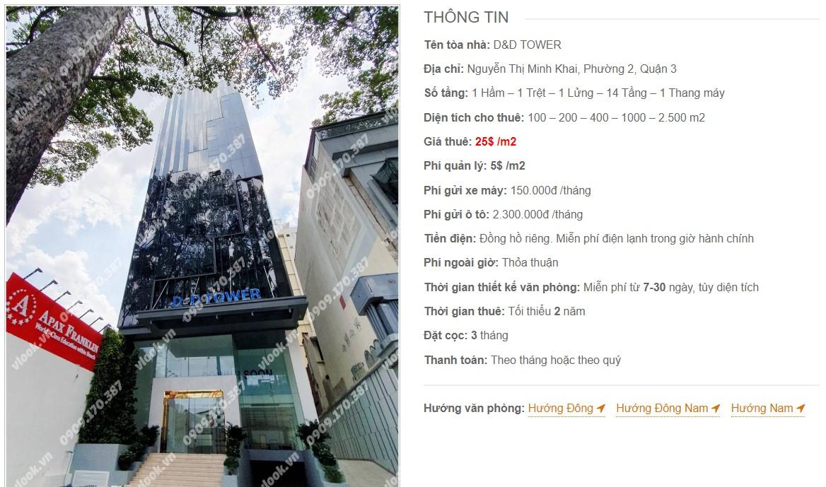 Danh sách công ty tại tòa nhà D&D Tower, Quận 3