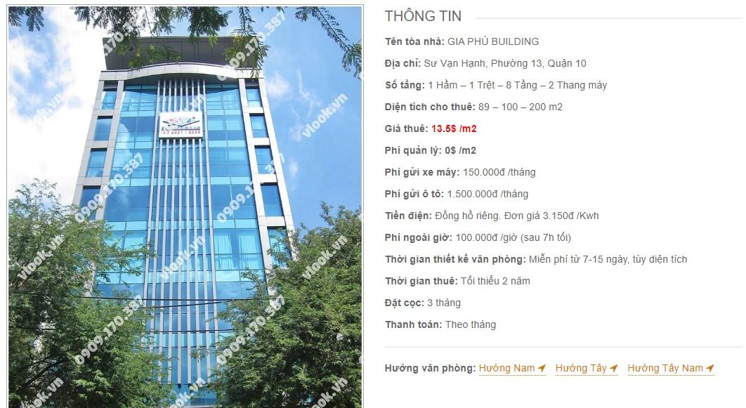 Danh sách công ty thuê văn phòng tại Gia Phú Building, Quận 10