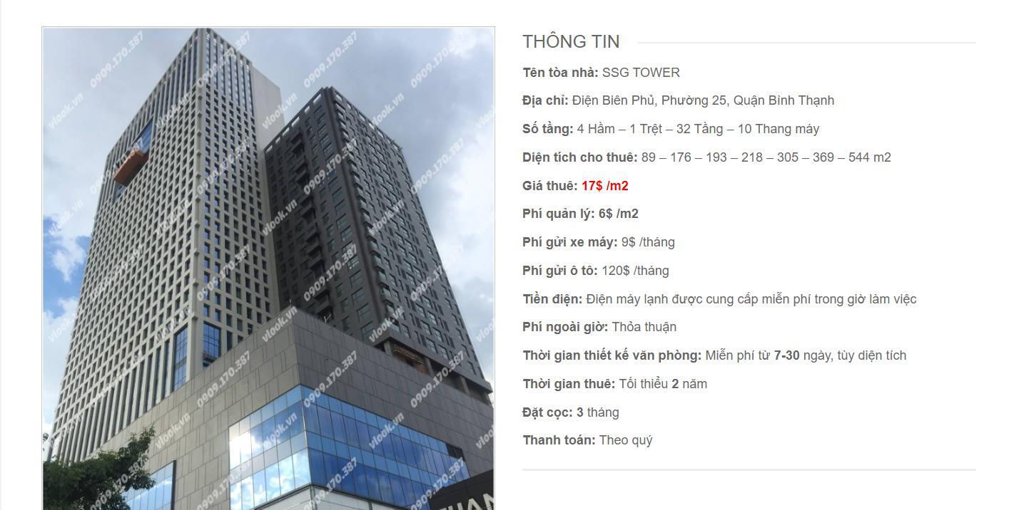 Danh sách công ty thuê văn phòng tại Q-SSG Tower, Điện Biên Phủ, Quận Bình Thạnh