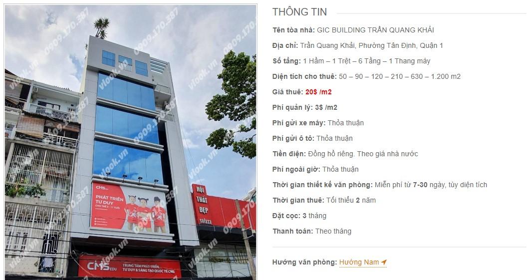 Danh sách công ty thuê văn phòng tại GIC Building Trần Quang Khải, Quận 1