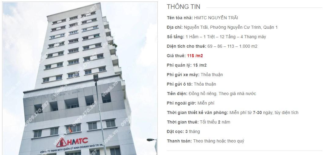 Danh sách công ty thuê văn phòng tại HMTC Nguyễn Trãi, Quận 1