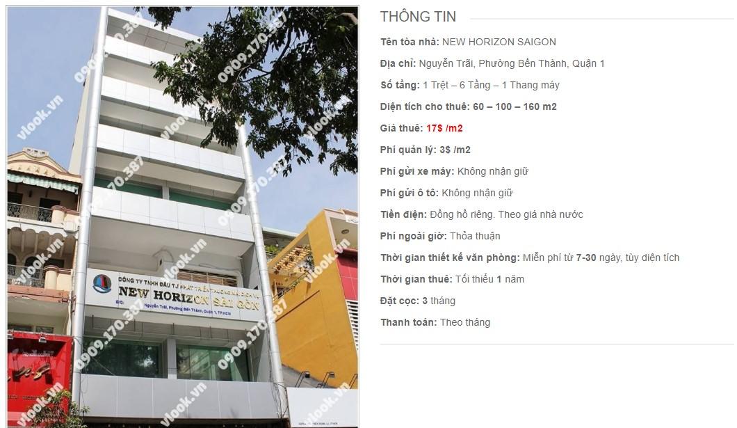 Danh sách công ty thuê văn phòng tại New Horizon Saigon, Quận 1