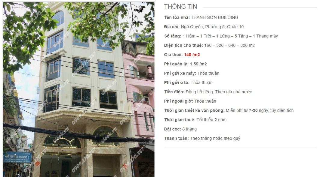 Danh sách công ty thuê văn phòng tại Thanh Sơn Building, Quận 10
