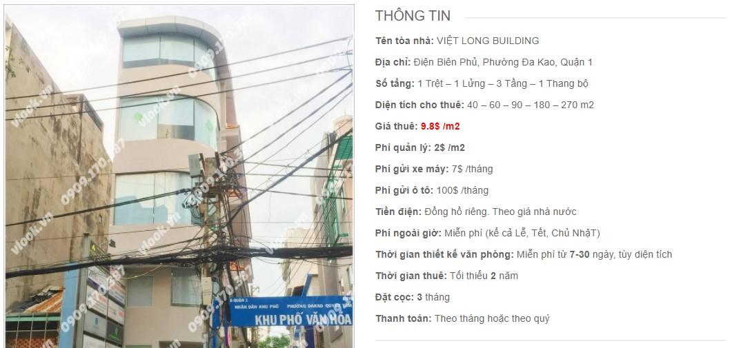 Danh sách công ty tại tòa nhà Việt Long Building, Quận 1
