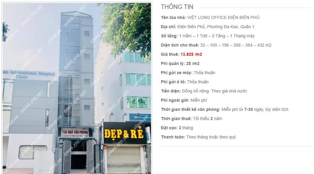 Danh sách công ty thuê văn phòng tại tòa nhà Việt Long Office Điện Biên Phủ, Quận 1