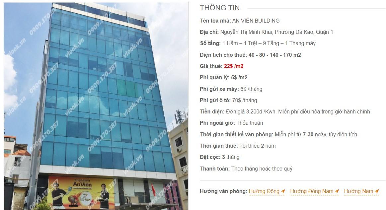 Danh sách công ty thuê văn phòng tại An Viên Building, Quận 1