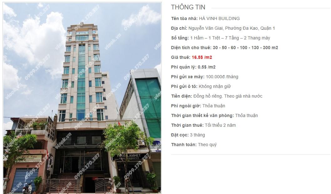 Danh sách công ty thuê văn phòng tại Hà Vinh Building, Quận 1