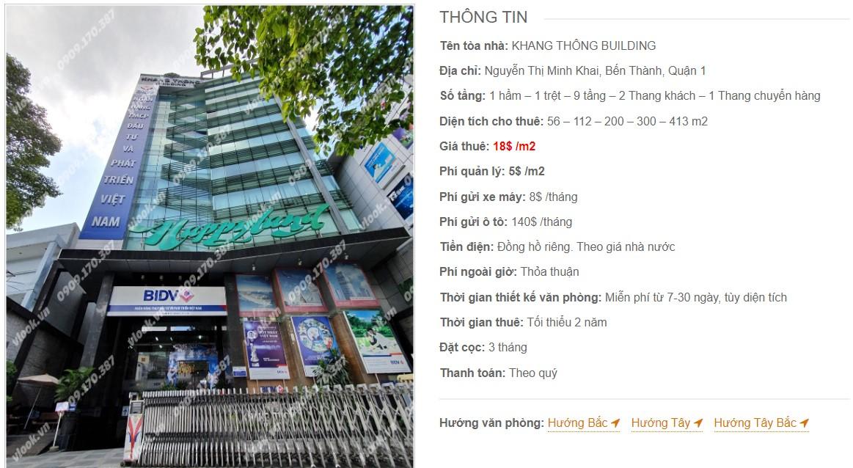 Danh sách công ty thuê văn phòng tại Khang Thông Building, Quận 1