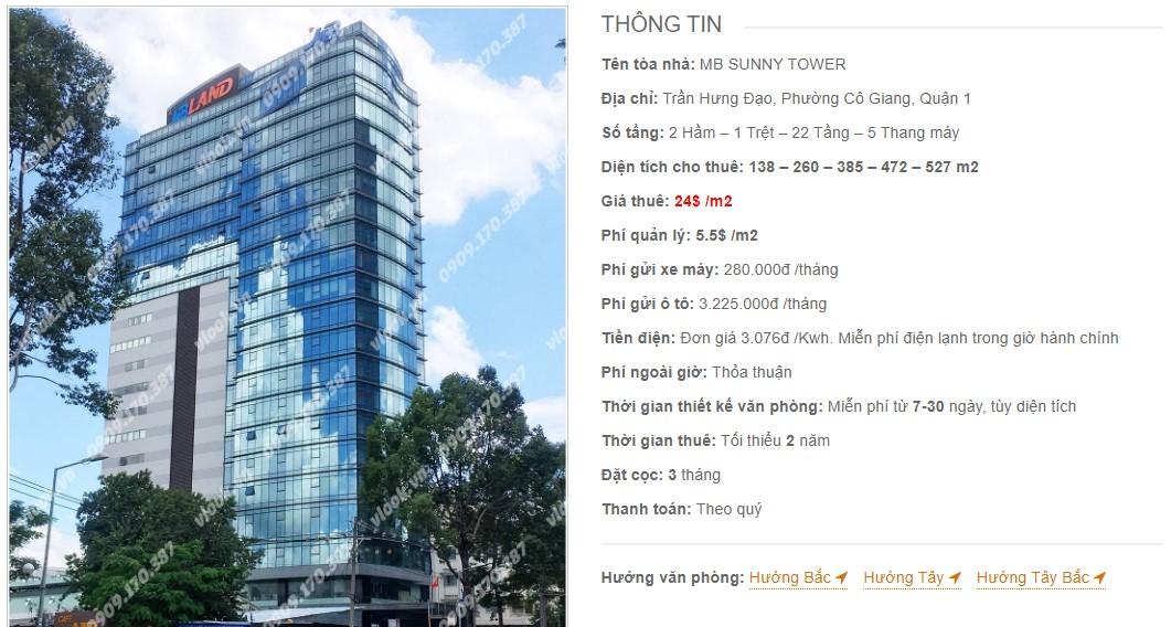 Danh sách công ty thuê văn phòng tại MB Sunny Tower, Quận 1