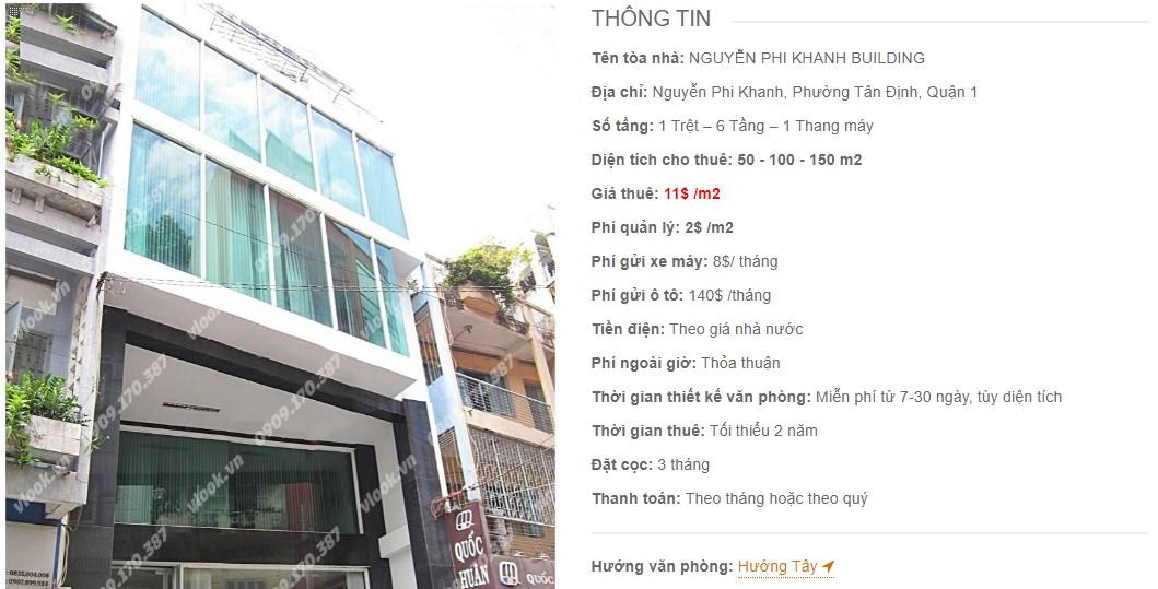 Danh sách công ty thuê văn phòng tại tòa nhà Nguyễn Phi Khanh Building, Quận 1