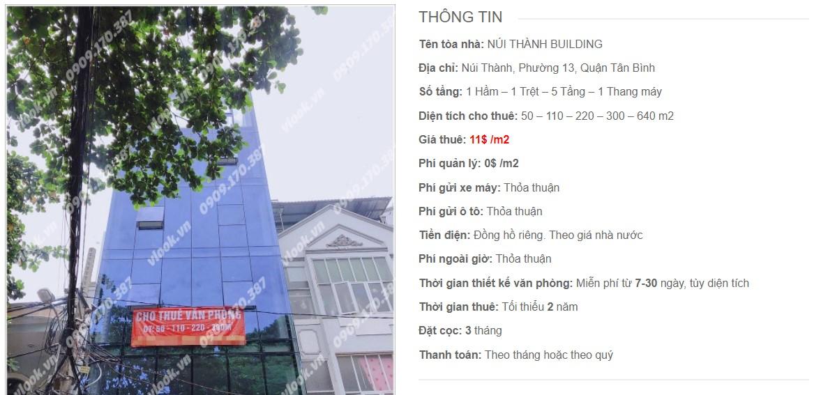 Danh sách công ty thuê văn phòng tại Núi Thành Building, Quận Tân Bình