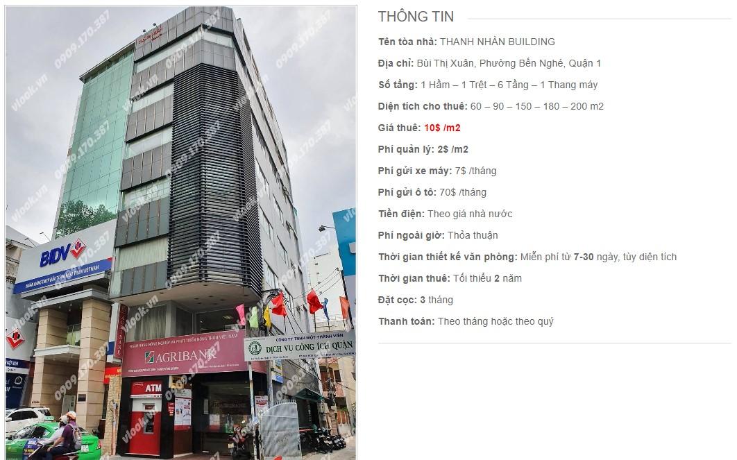 Danh sách công ty thuê văn phòng tại Thanh Nhàn Building, Quận 1
