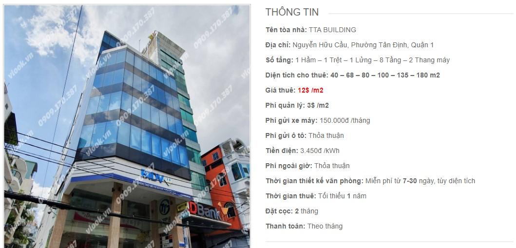 Danh sách công ty thuê văn phòng tại TTA Building, Quận 1