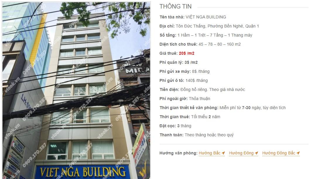 Danh sách công ty thuê văn phòng tại Việt Nga Building, Quận 1