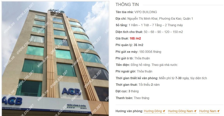 Danh sách công ty thuê văn phòng tại VIPD Building, Quận 1