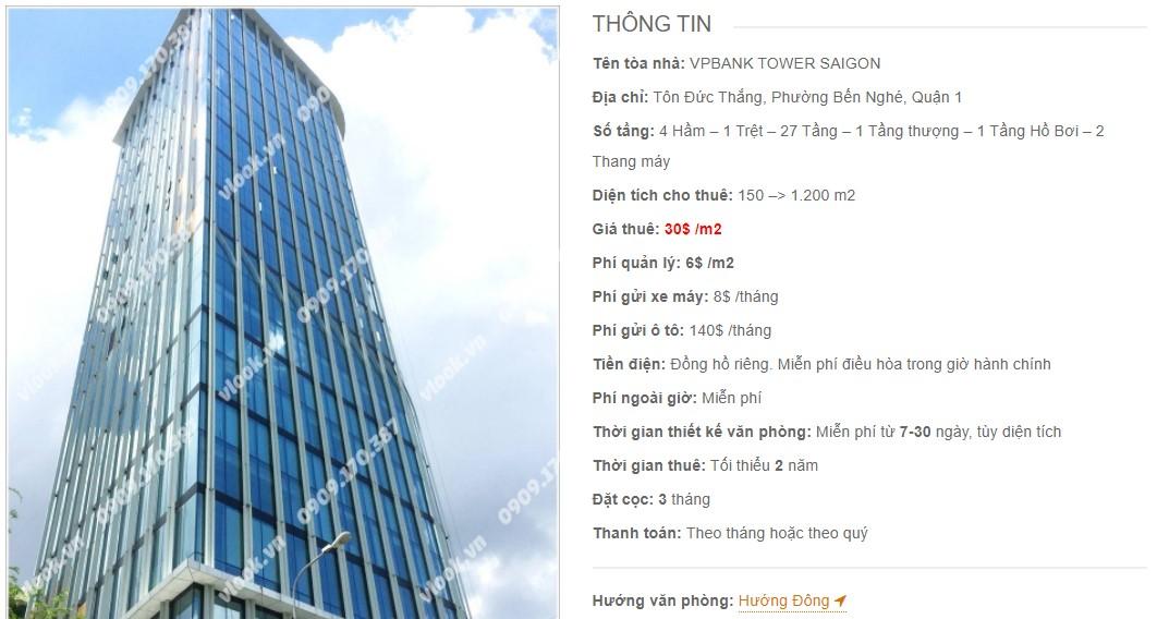 Danh sách công ty thuê văn phòng tại VPBank Tower Saigon, Quận 1