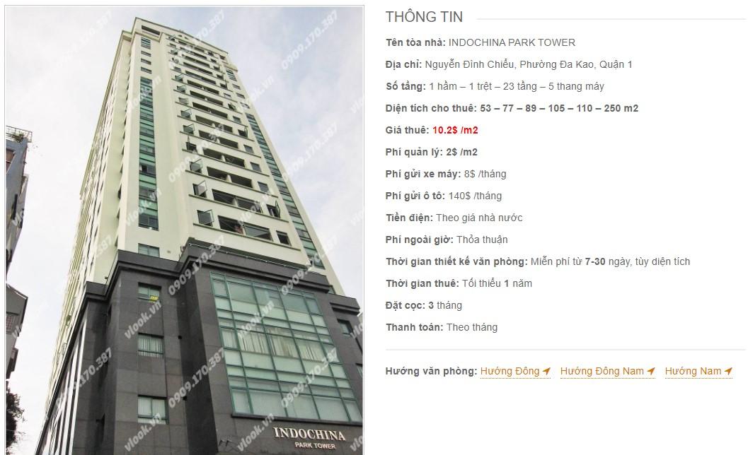 Danh sách công ty thuê văn phòng tại Indochina Park Tower, Quận 1