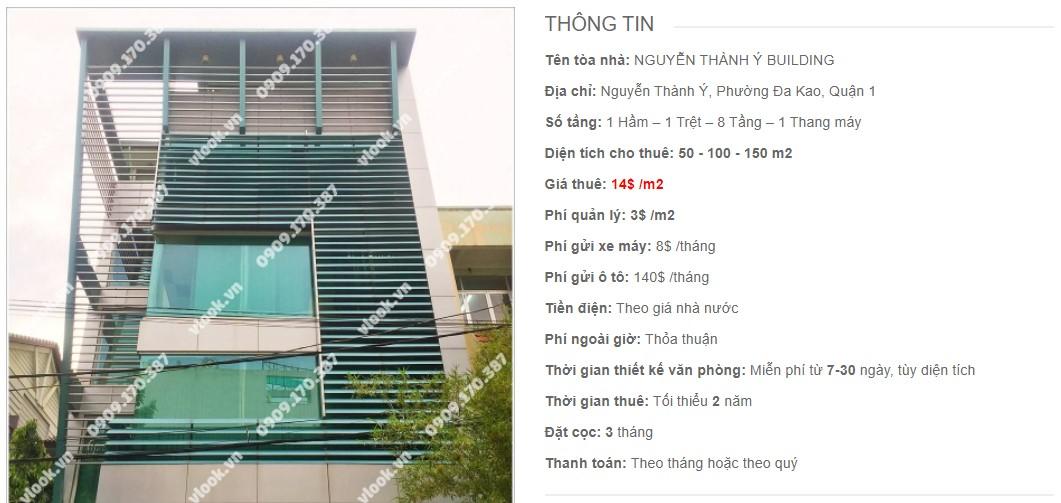 Danh sách công ty thuê văn phòng tại Nguyễn Thành Ý Building, Quận 1