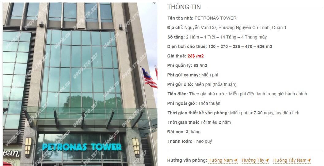 Danh sách công ty thuê văn phòng tại Petronas Tower, Quận 1