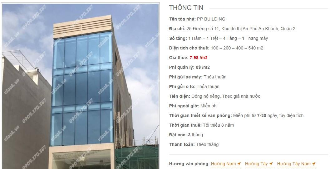 Danh sách công ty thuê văn phòng tại PP Building, Quận 2