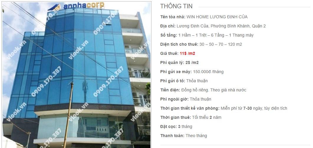 Danh sách công ty thuê văn phòng tại tòa nhà Win Home Lương Định Của, Quận 2