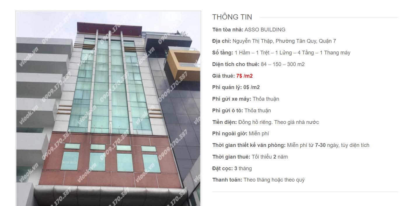 Danh sách công ty thuê văn phòng tại Asso Building, Nguyễn Thị Thập, Quận 7