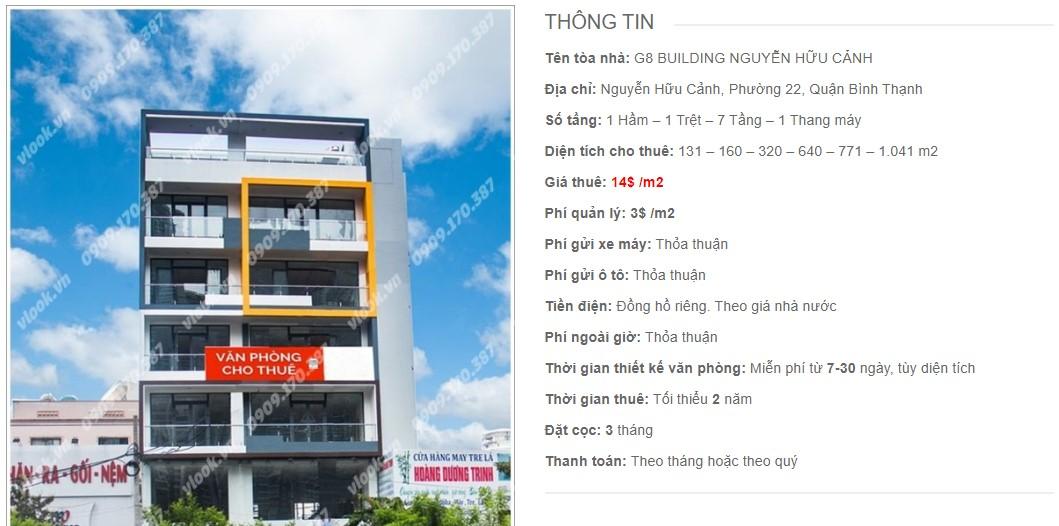 Danh sách công ty thuê văn phòng tại G8 Building Nguyễn Hữu Cảnh, Quận Bình Thạnh